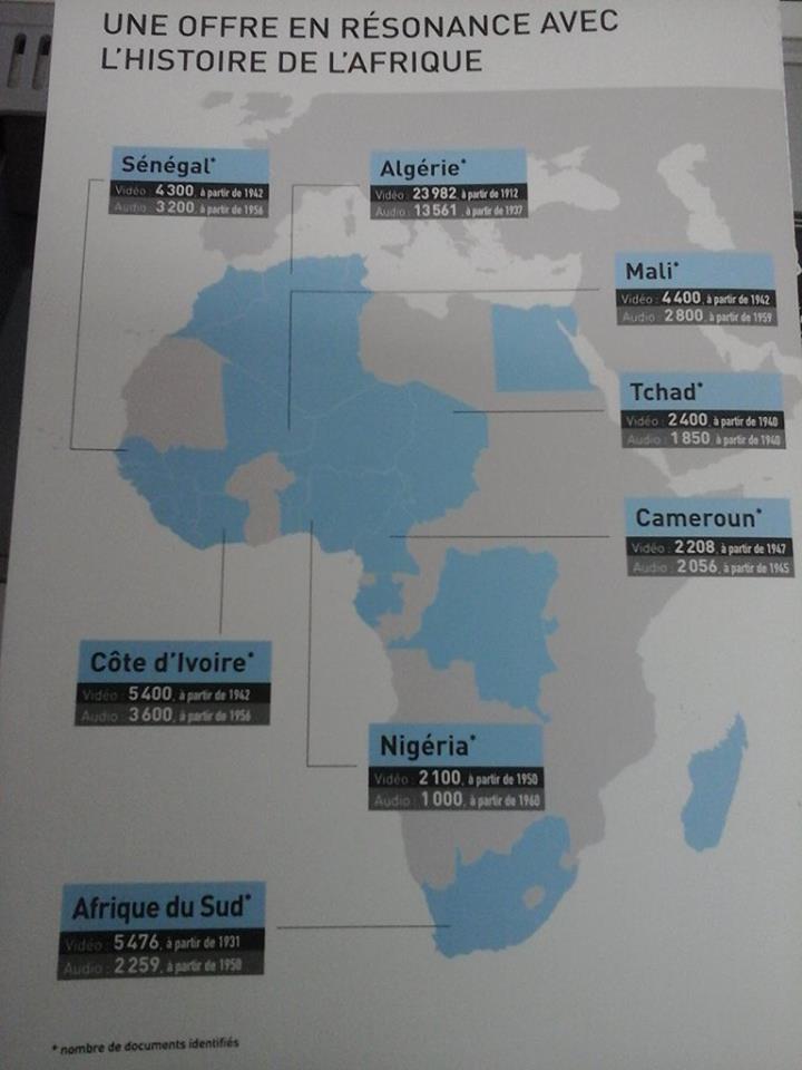 Une vue du nombre de documents relatifs à quelques pays africains, identifiés par l'Ina