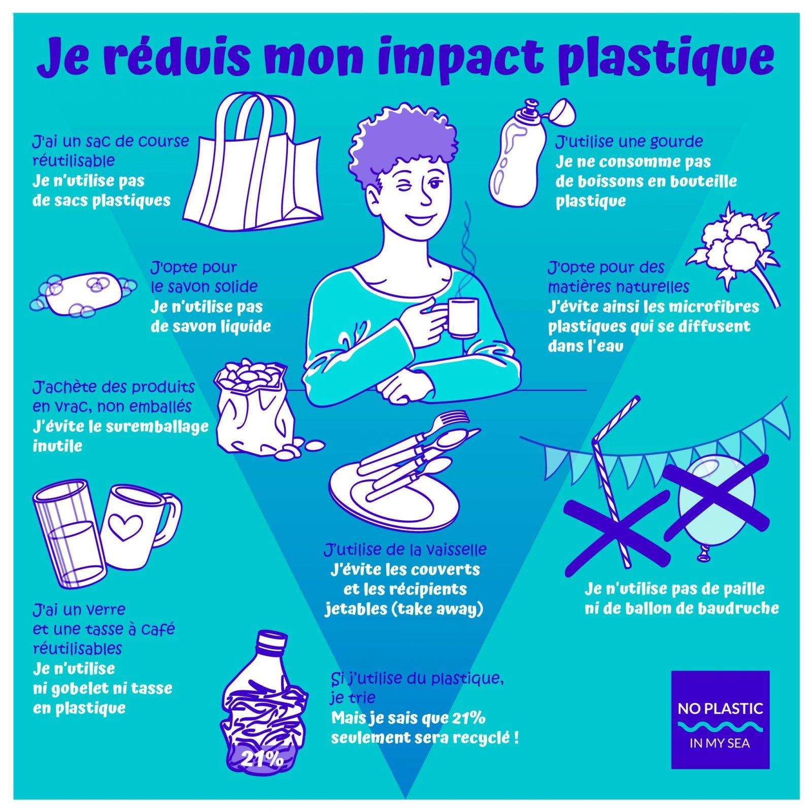 Et vous, quel sera votre engagement durant le #noplasticchallenge ?